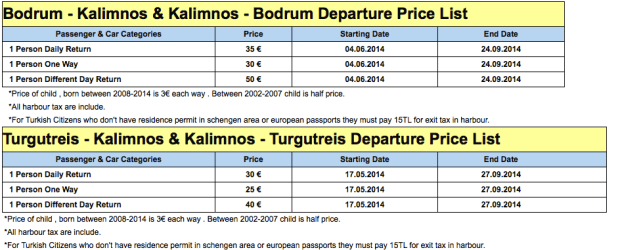 Bodrum to Kos Ferry Pricing Turkey Greece