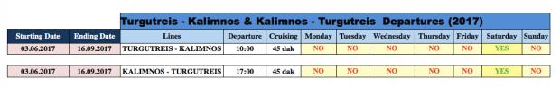 Turgutreis - Kalymnos - Turgutreis Departures (2017) Ferry Timetable