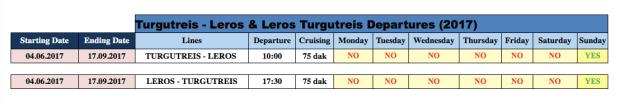 Turgutreis - Leros - Turgutreis Departures (2017) Ferry Timetable