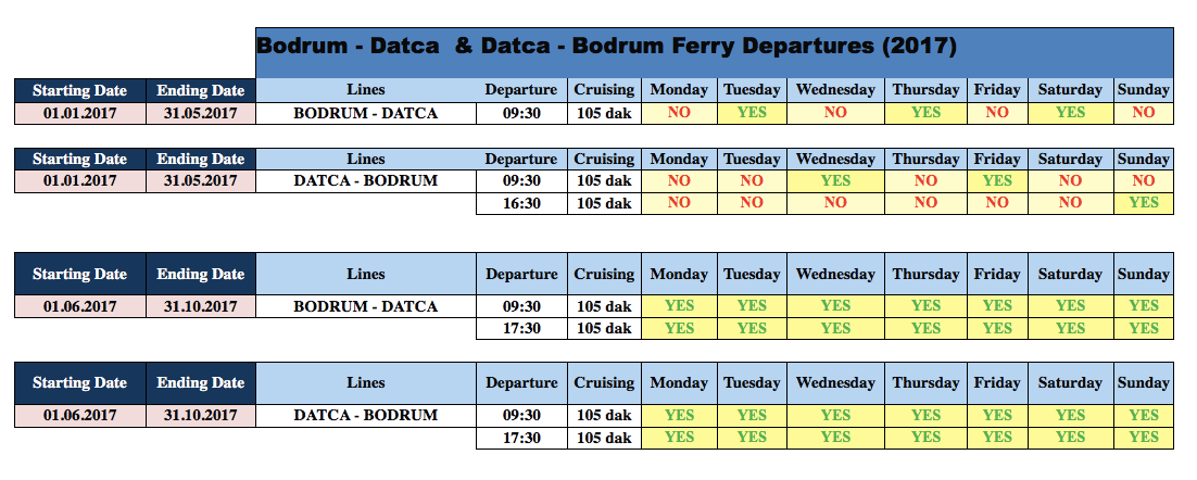 Bodrum Express Lines 2017 Ferry Timetable & Price