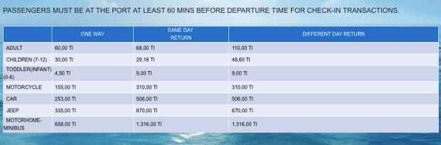 Turkish SeaLines Ferry Fare Bodrum Kos 2017