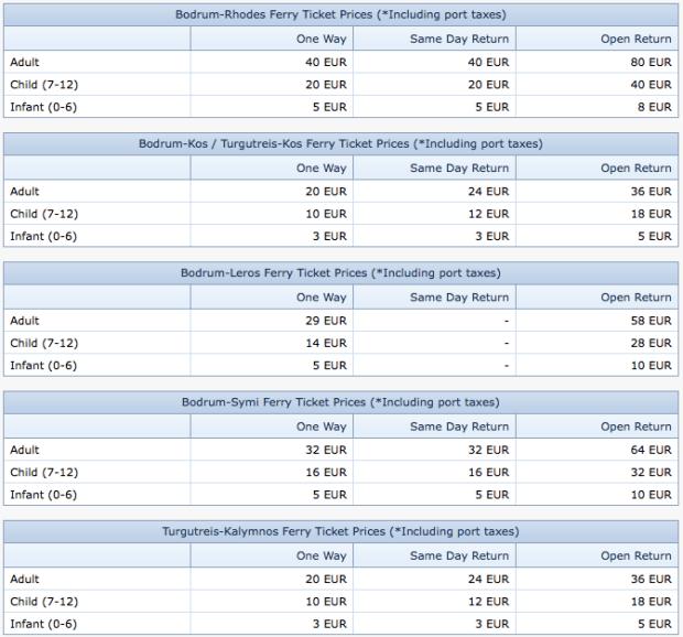 Ferry Ticket Prices Bodrum Turgutreis to Greece Yesil Marmaris Lines Turkey