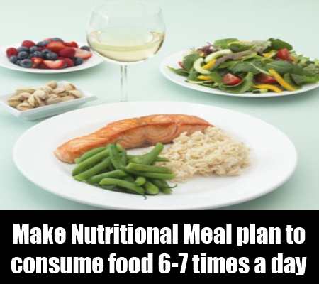 Nutritional Meal Plan
