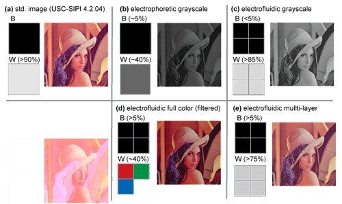 Images Brightnesscompare