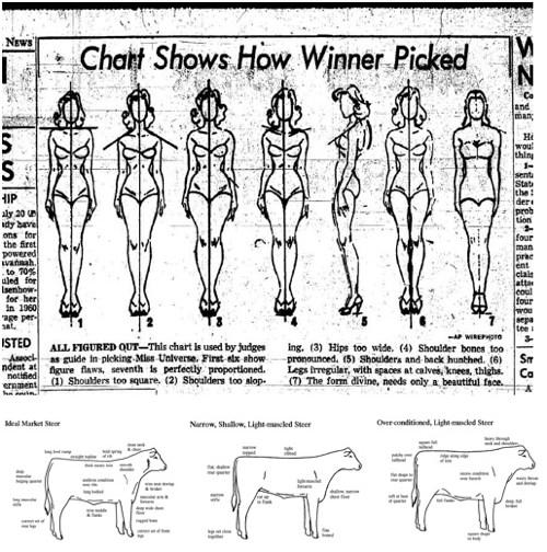 Miss America Judging Score Sheets