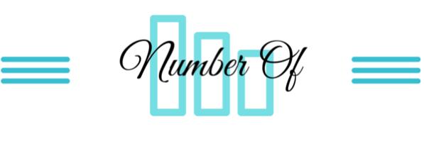 number of statistics survey