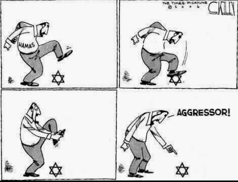 Israel the aggressor