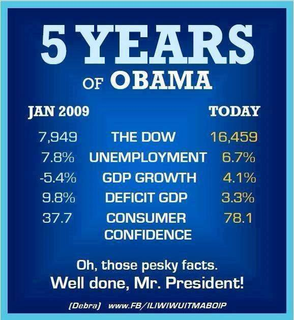 Well done Mr President