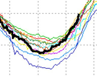 Arctic sea ice 2