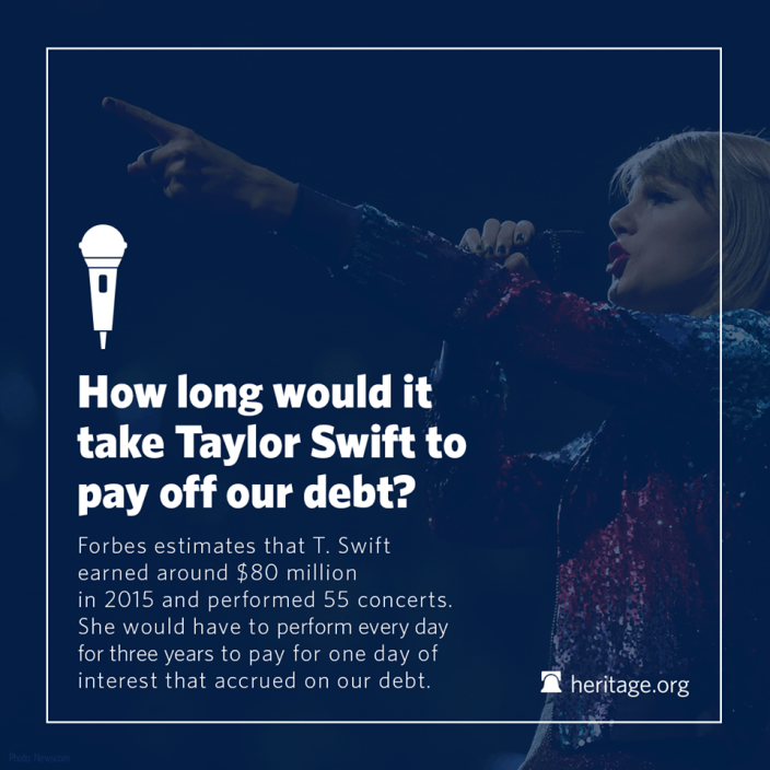 Getting Taylor Swift to pay our debt