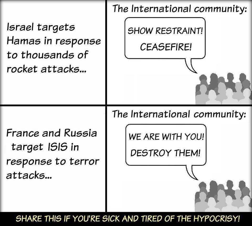 Hypocrisy re Israel
