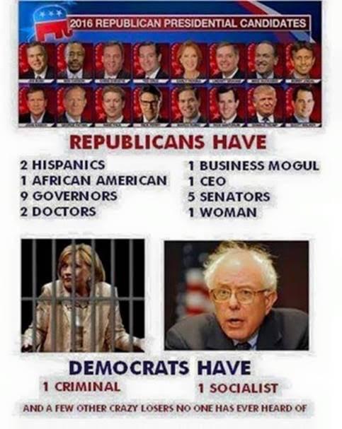 Republican diversity Democrat criminal crazy