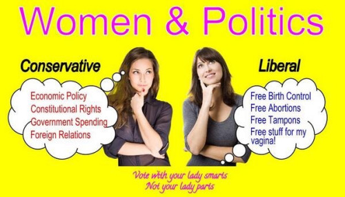 Women and politics Left and Right
