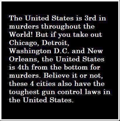 Big Democrat cities drive American gun deaths
