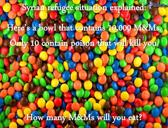 Syrian refugees and M and Ms