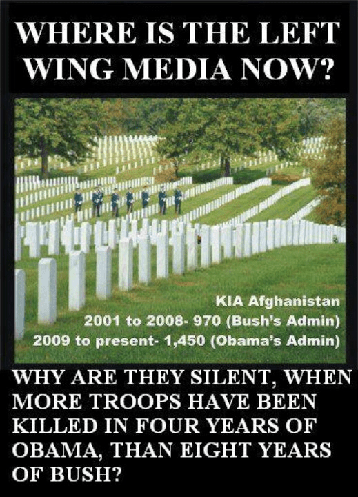 More died in Afghanistan under Obama