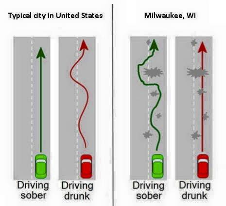 Silly drunk and sober driving Wisconsin