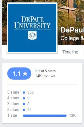 Summary of DePaul Facebook review page