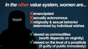 Feminists and Muslim misogyny