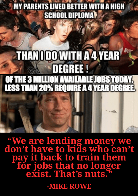 Education Mike Rowe on money wasted on useless degrees