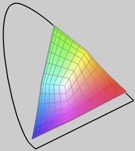 ColorSync UtilitySnapz001