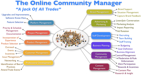 community_manager_large
