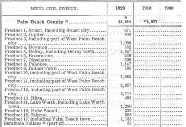 US Census, Palm Beach County, 1920