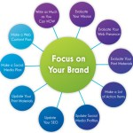 Summer is Time to Focus on Your Brand