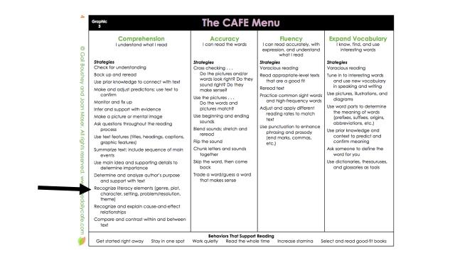menu with arrow