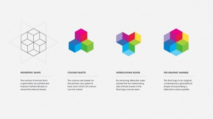 brand style guide 09