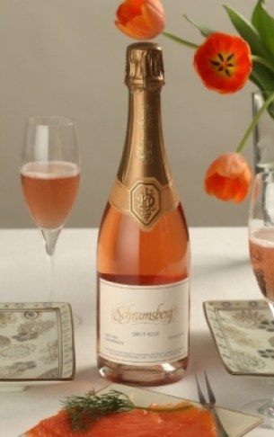 Sparkling Wine: The United States version