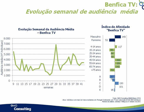 Fonte: OMG Consulting/MMW (base GFK)