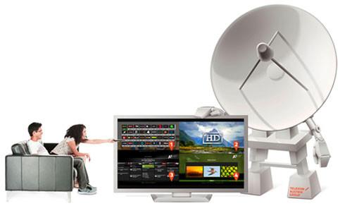TelecomAustriaAntikSatTV