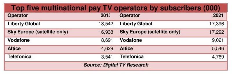 western-europe-pay-tv-operators