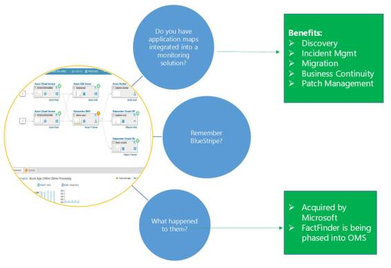 oms-servicemap-overview-1