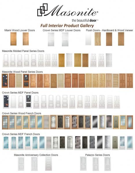 Hardboard Building Materials ~ Masonite interior doors solidcore panel lancaster