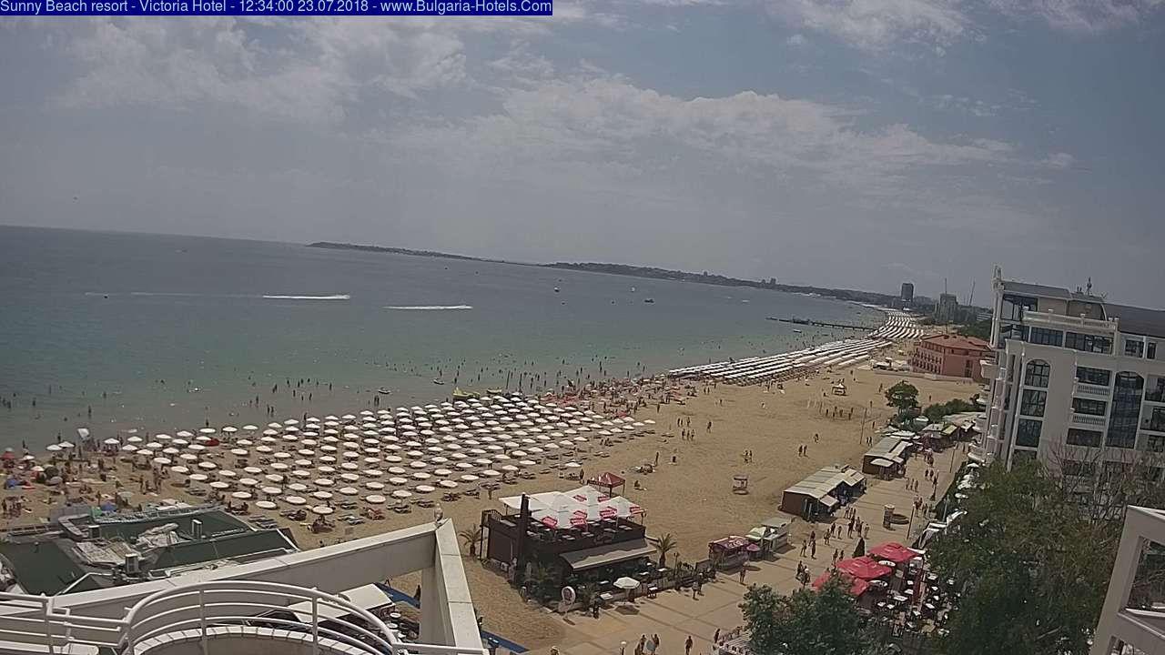 Fullsize Of Beach Camera Reviews