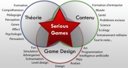 Le serious game, un outil marketing ?