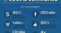 Social Commerce : 73% des utilisateurs actifs de Google+ et Twitter achètent chaque mois – #Arobasenet