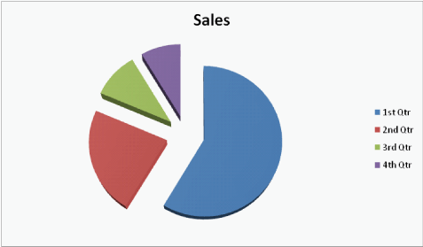 advantages_of_graphical_representation_of_data