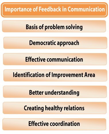 importance_of_feedback_in_communication