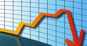 Încrederea în economie scade