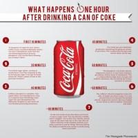 La Coca Cola e i suoi effetti dopo un'ora