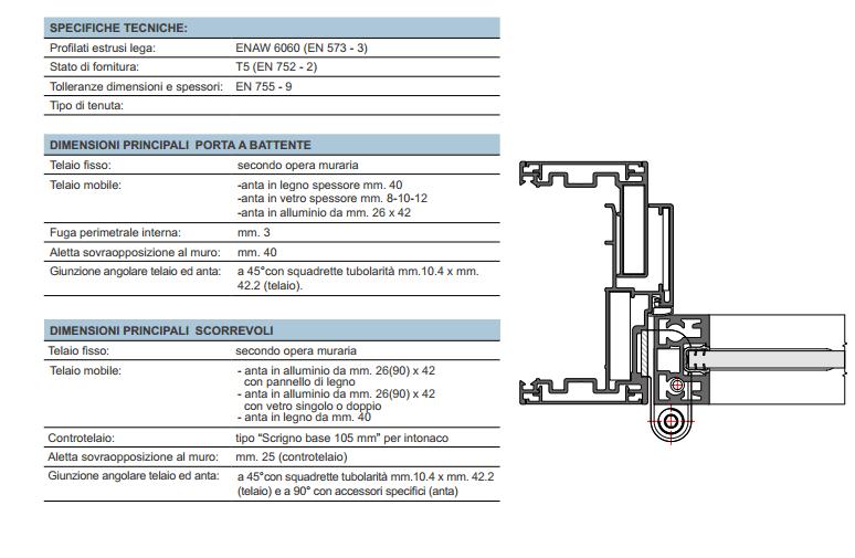 p450 linear spec tec