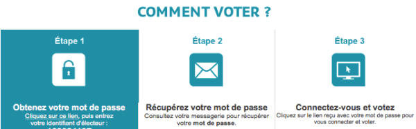 Élection des délégués MAAF : processus de vote