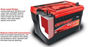 The stock Delco and the Odyssey Performance Battery have the same measurements. No mods are necessary to fit the Odyssey into the ATS-V's battery location. Image: Author.