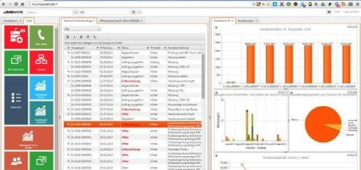 Mit IMSWARE.HTML-5 stellt IMS auf der kommenden FM-Messe den ersten voll integrierten webbasierten Client für eine CAFM-Software vor