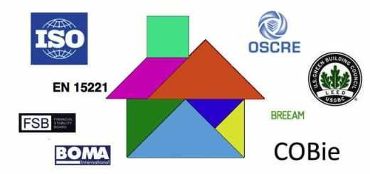 Ein wahres Puzzle: Im Facility Management sind zahlreiche Normen und Standards wichtig