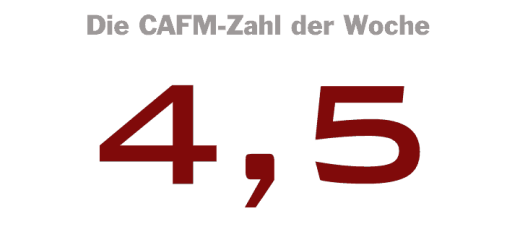 Die CAFM-Zahl der Woche ist die 4,5 – für die Anzahl der Kilometer, die Prora lang ist