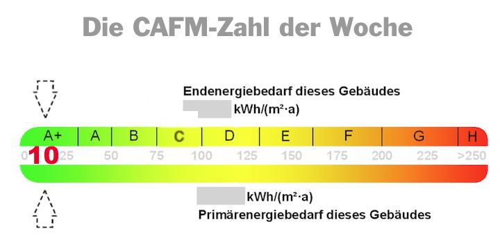 Die CAFM-Zahl der Woche ist die 10 – für zehn Jahre Energieausweis
